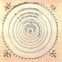Copernicus Sky