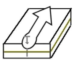Create a Heat Detector