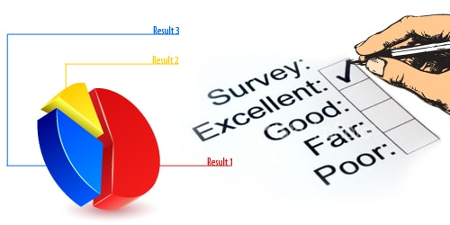 Survey Research Design - How to Conduct Surveys