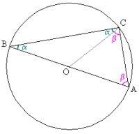 Thales Theorem